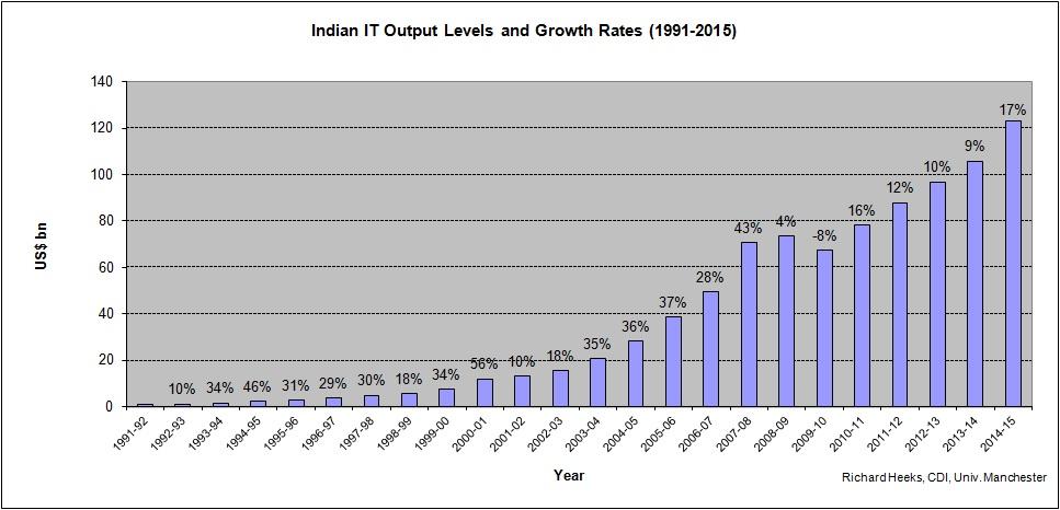 pesa in india