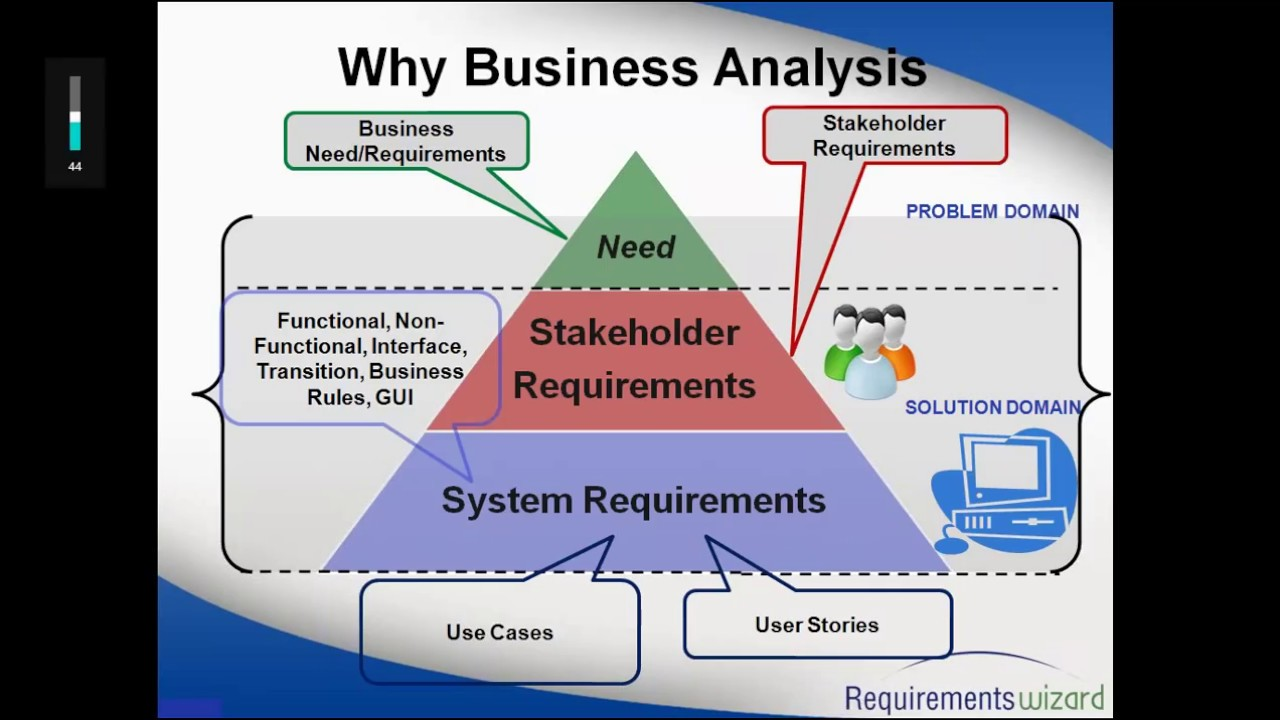 Why banalysts are so important for organisational success to do this cios and it managers can to several things right now the analysts say here are a few of the forrester analysts ideas malvernweather Image collections